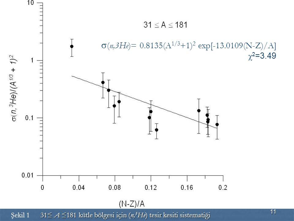 s(n,3He)= 0.8135(A1/3+1)2 exp[-13.0109(N-Z)/A]